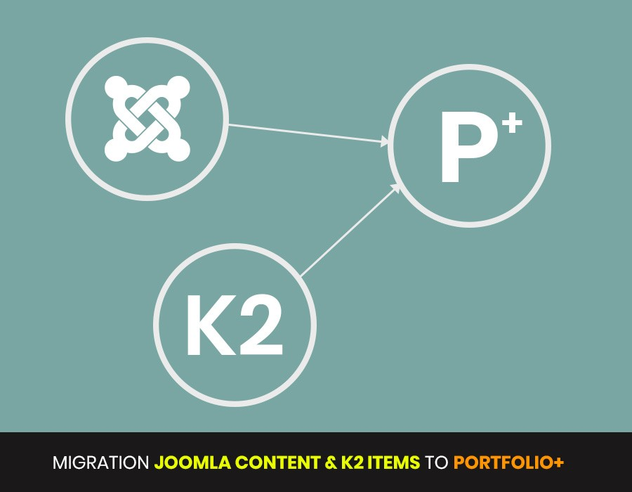 Add-ons JContent & K2 migration have been released